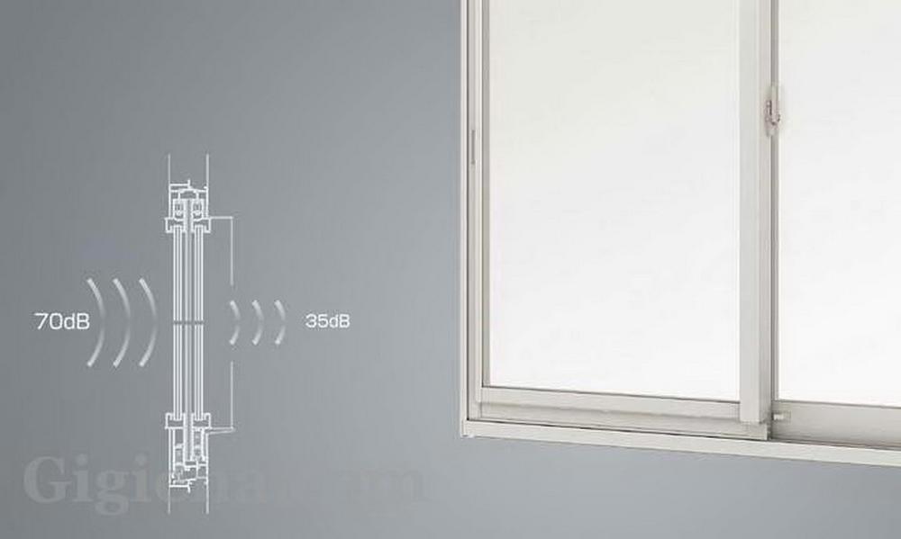 окна шумоизоляция