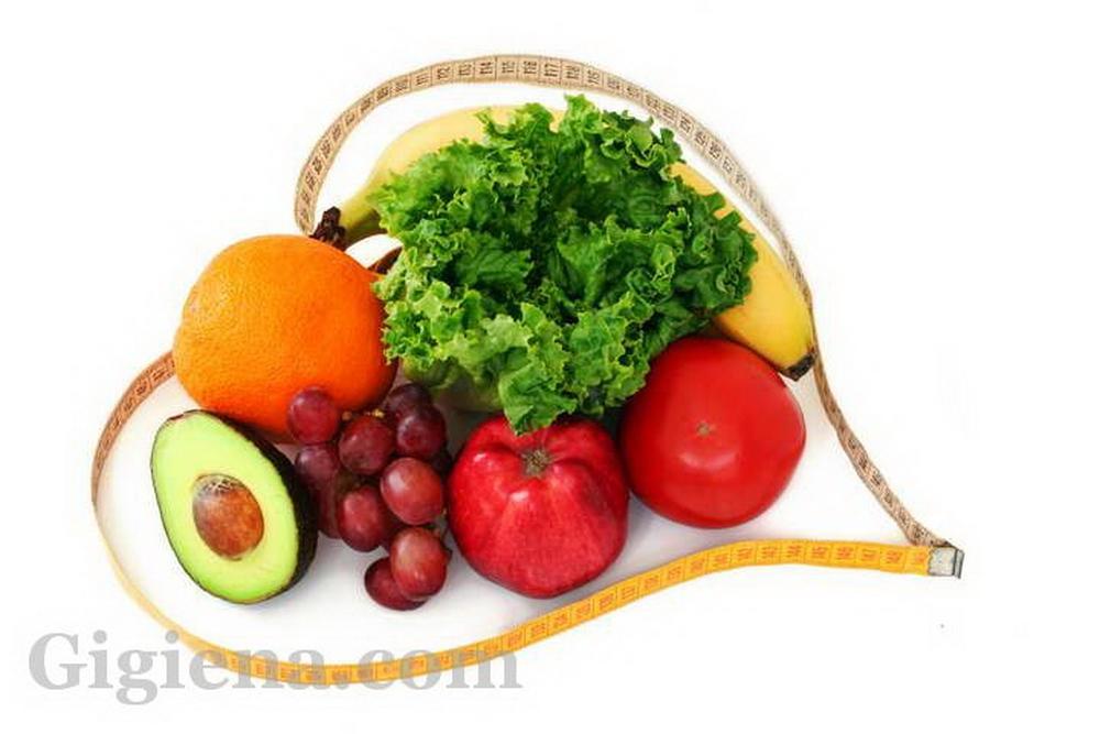 холестерин и питание