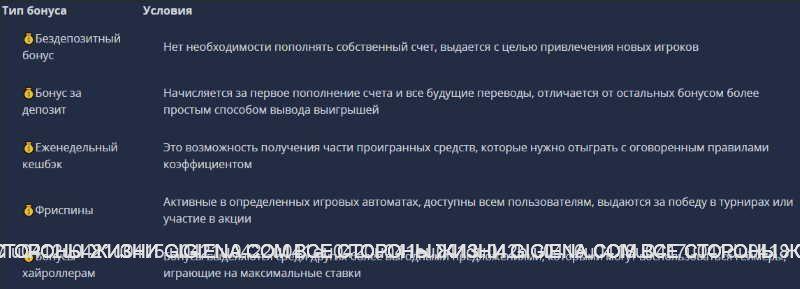 клуб Вулкан Бет