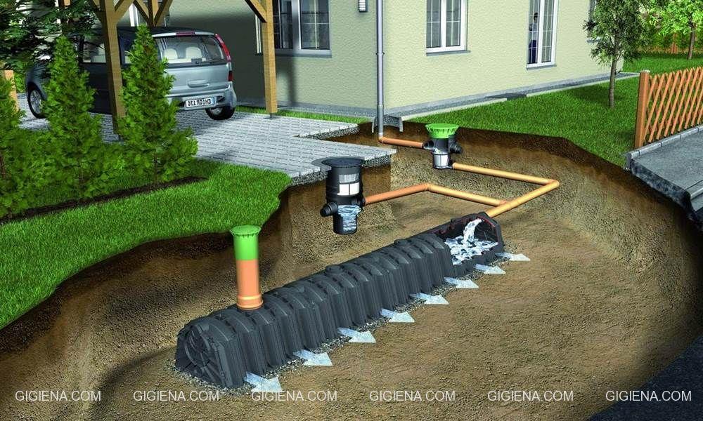бороться с подтоплениями дома грунтовыми водами