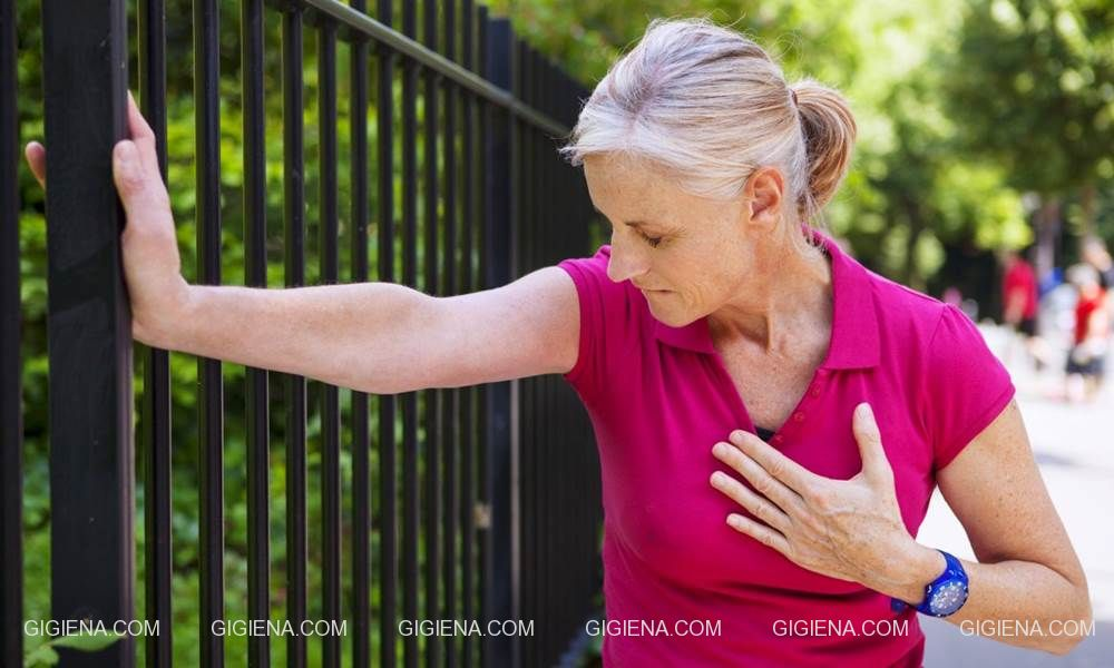 признаки слабого сердца